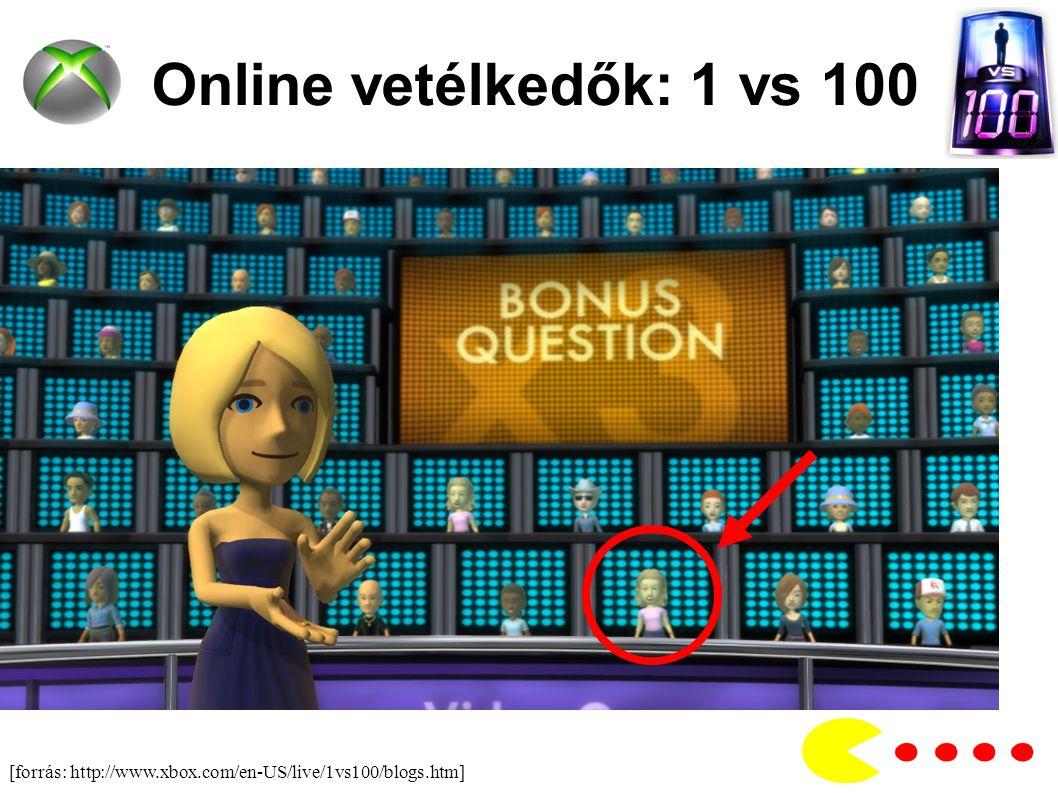 Online vetélkedők: 1 vs 100 [forrás: http://www.xbox.com/en-US/live/1vs100/blogs.htm]
